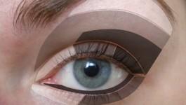 dramatic eye makeup diagram